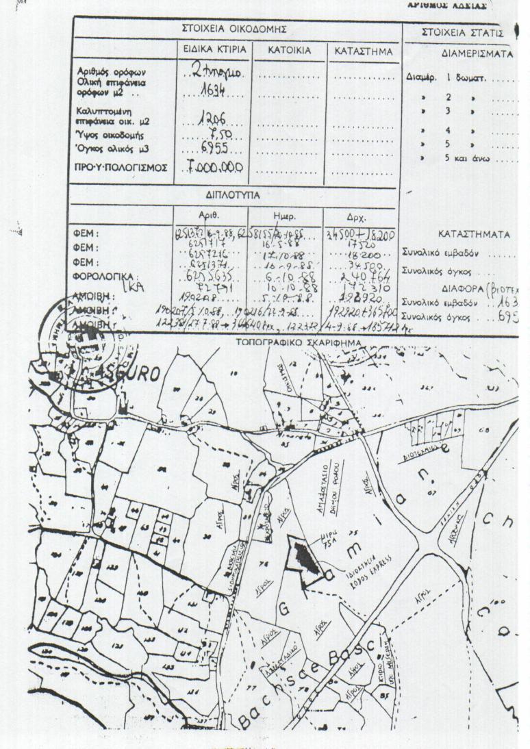 topografiko oikopedou